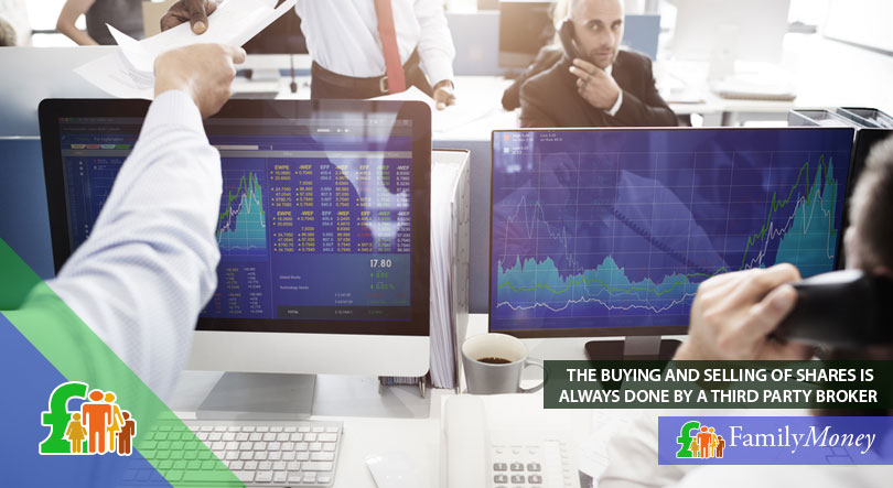 Stock traders keeping an eye on share prices at their office