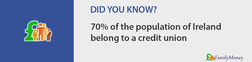 70% of the population of Ireland belong to a credit union