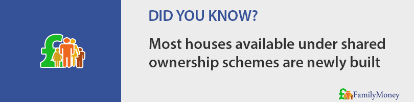 Most houses available under shared ownership schemes are newly built