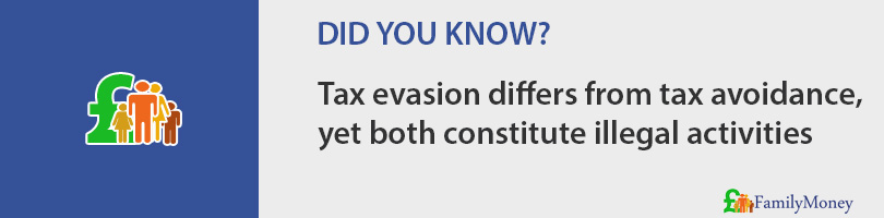 Tax evasion differs from tax avoidance, yet both constitute illegal activities