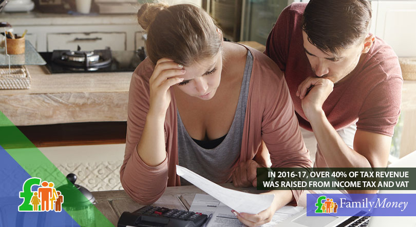 A young couple looking troubled over paperwork regarding their UK tax