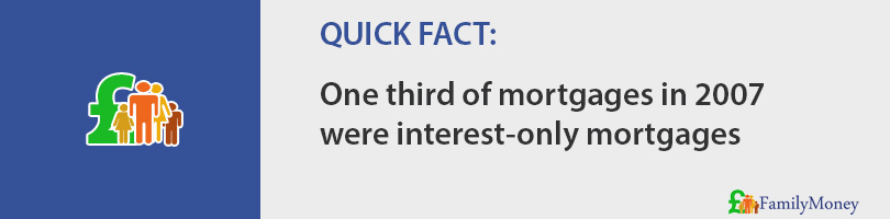 One third of mortgages in 2007 were interest-only mortgages