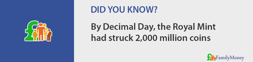 By Decimal Day, the Royal Mint  had struck 2,000 million coins