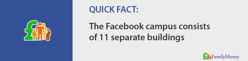 The Facebook campus consists of 11 separate buildings