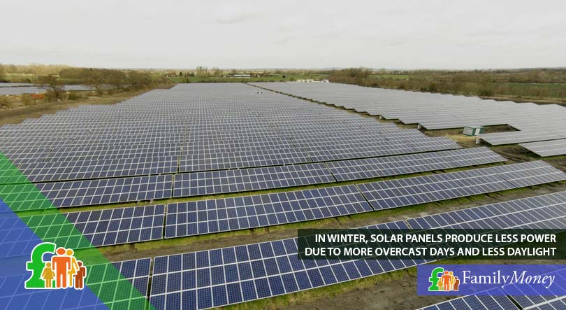A picture of solar panels during winter in the UK, at a time when solar panels produce less power due to more overcast days and less daylight