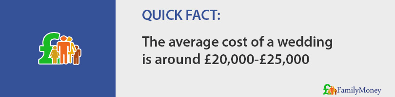 The average cost of a wedding  is around £20,000-£25,000