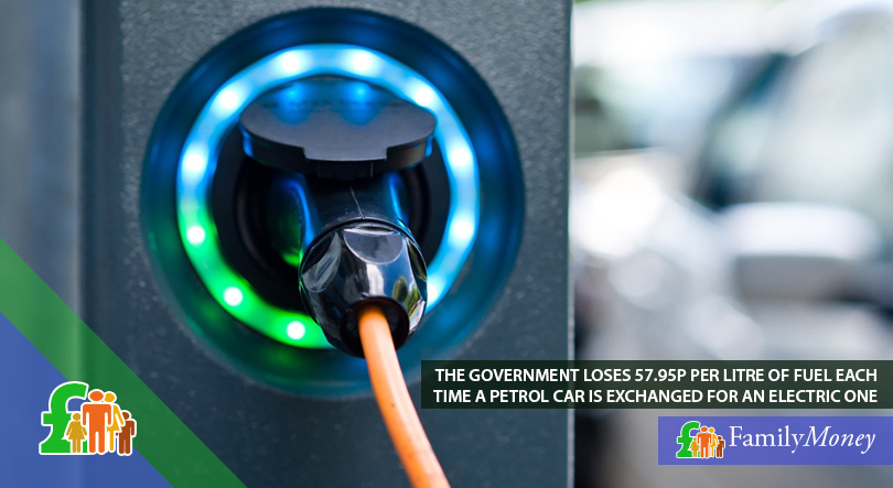 An electric car charger plug, the kind of which will be widespread in the UK when the switch to electric vehicles happens