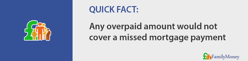 Any overpaid amount would not  cover a missed mortgage payment