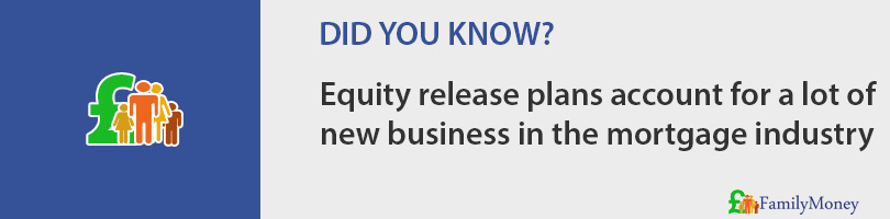 Equity release plans account for a lot of new business in the mortgage industry