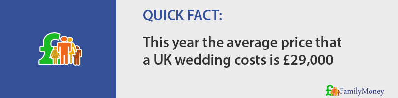 This year the average price that a UK wedding costs is £29,000