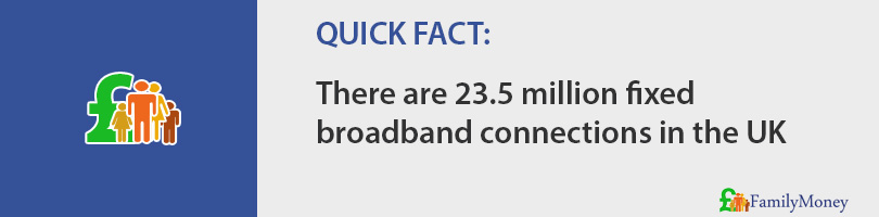 There are 23.5 million fixed broadband connections in the UK
