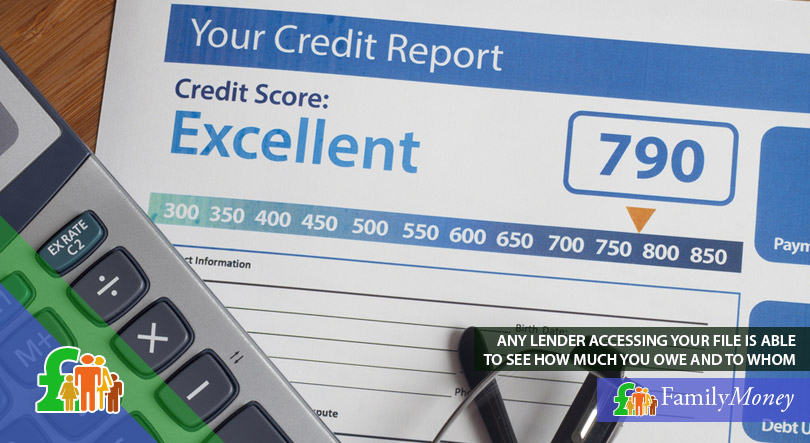 A credit report depicting the figure of someone's credit rating