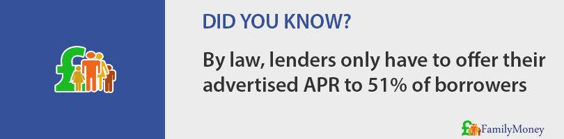 By law, lenders only have to offer their advertised APR to 51% of borrowers