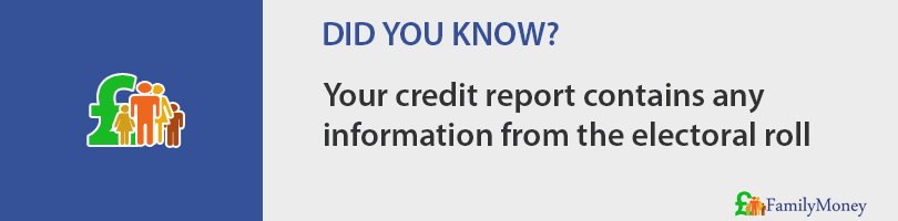 Your credit report contains any information from the electoral roll