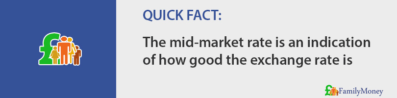 The mid-market rate is an indication  of how good the exchange rate is