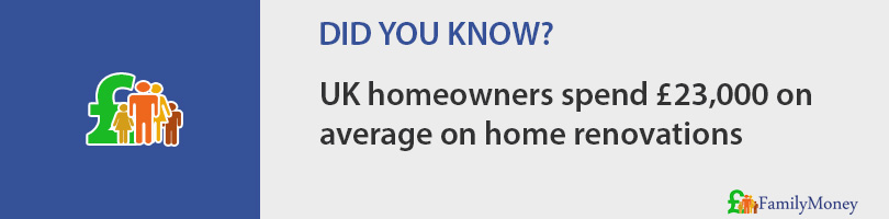 UK homeowners spend £23,000 on average on home renovations