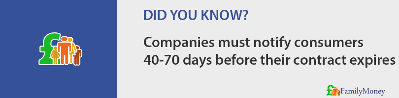 Companies must notify consumers 40-70 days before their contract expires
