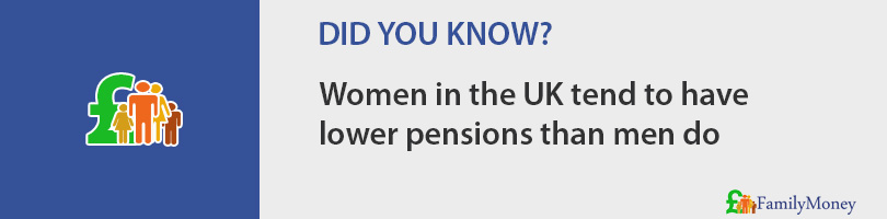 Women in the UK tend to have  lower pensions than men do