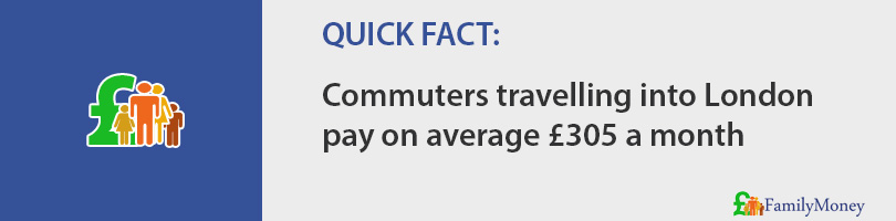 Commuters travelling into London pay on average £305 a month