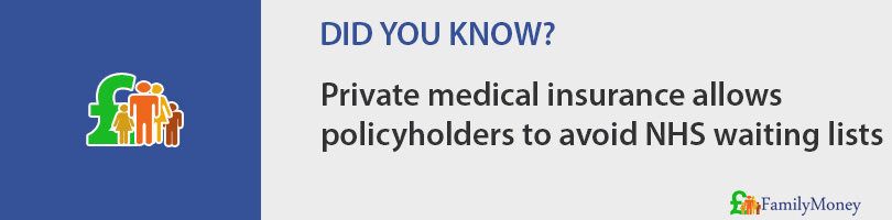 Private medical insurance allows policyholders to avoid NHS waiting lists