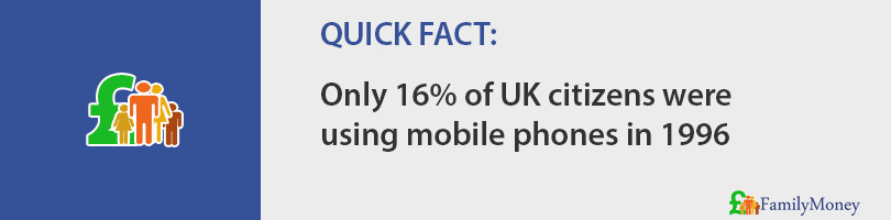 Only 16% of UK citizens were  using mobile phones in 1996