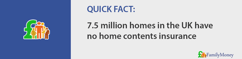 7.5 million homes in the UK have no home contents insurance