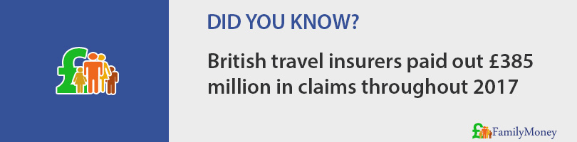 British travel insurers paid out £385  million in claims throughout 2017