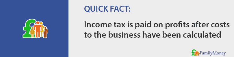 Income tax is paid on profits after costs  to the business have been calculated