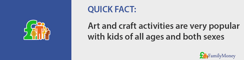 Art and craft activities are very popular  with kids of all ages and both sexes