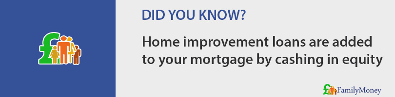 Home improvement loans are added to your mortgage by cashing in equity