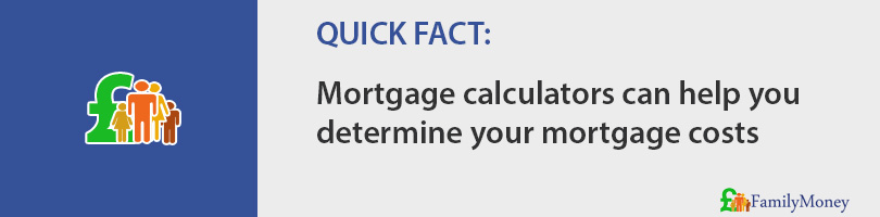 Mortgage calculators can help you determine your mortgage costs