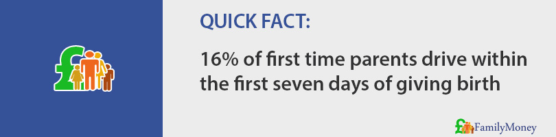 16% of first time parents drive within  the first seven days of giving birth