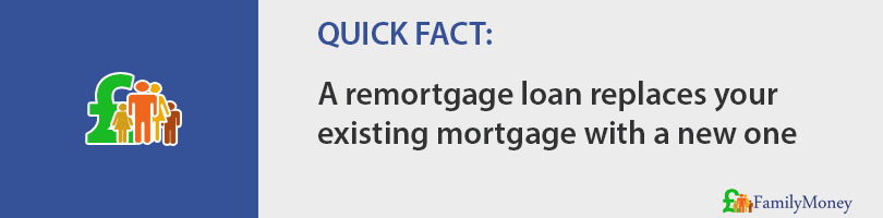 a remortgage loan replaces your existing mortgage with a new one