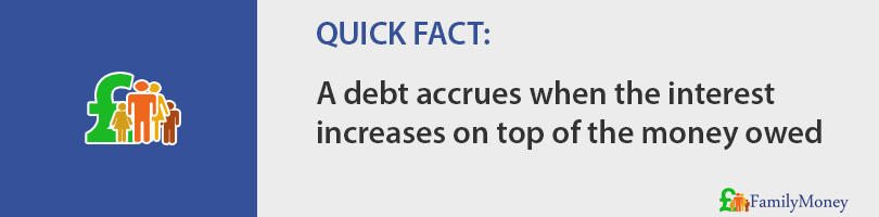 A debt accrues when the interest increases on top of the money owed