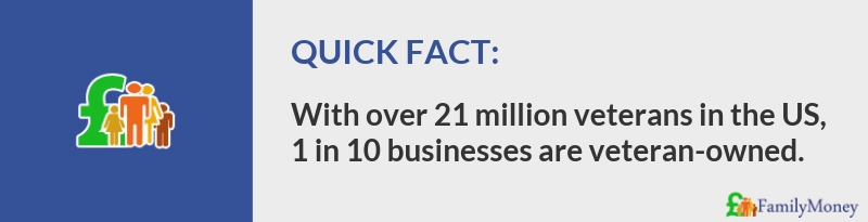 With over 21 million veterans in the US,  1 in 10 businesses are veteran-owned. FamilyMoney