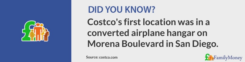 Costco's first location was in a converted airplane hangar on Morena Boulevard in San Diego. FamilyMoney
